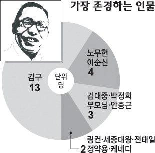 2012년.jpg
