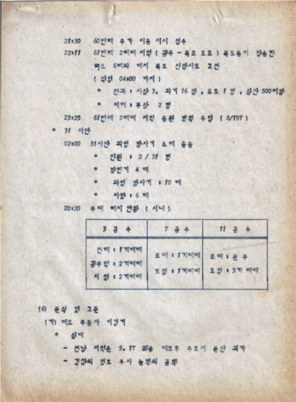 9-0 충정작전(결과) (광주사태현황) CAC사령부 p51_페이지_23.jpg