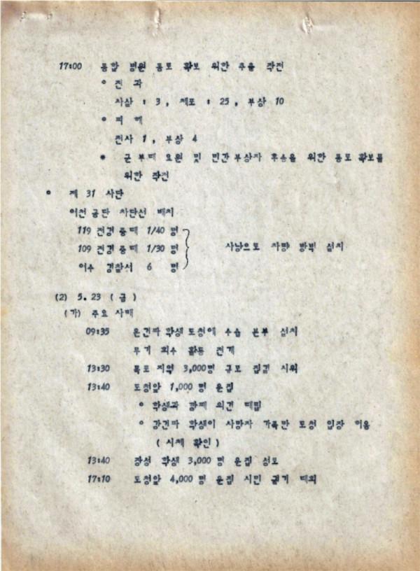 9-0 충정작전(결과) (광주사태현황) CAC사령부 p51_페이지_29.jpg