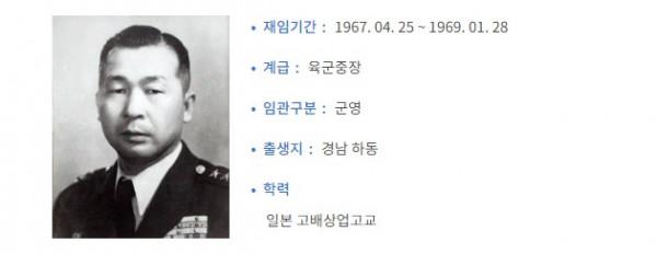 김익렬.jpg